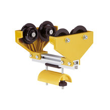"I-Beam Cable Trolley ""S-Line 0314 Series"""